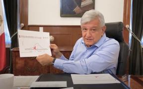 El presidente dio a conocer las proyecciones sobre el brote de Covid-19 en el país