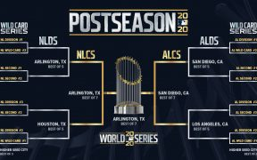 Las Grandes Ligas anunciaron el formato de playoffs, que contará con cuatro sedes burbuja. (Foto: MLB)