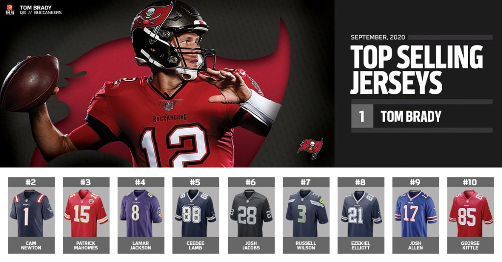 El jersey de Tom Brady con los Buccaneers es el más vendido de la NFL