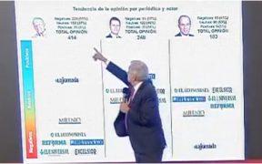 Andrés Manuel López Obrador en conferencia de prensa desde Palacio Nacional