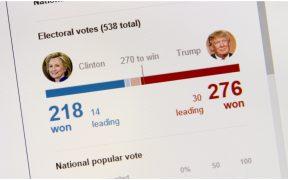 Así funciona el Colegio Electoral que elegirá al próximo presidente de EU