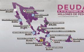 Los 15 gobernadores salientes dejan en conjunto una deuda mayor que todo el presupuesto de Salud