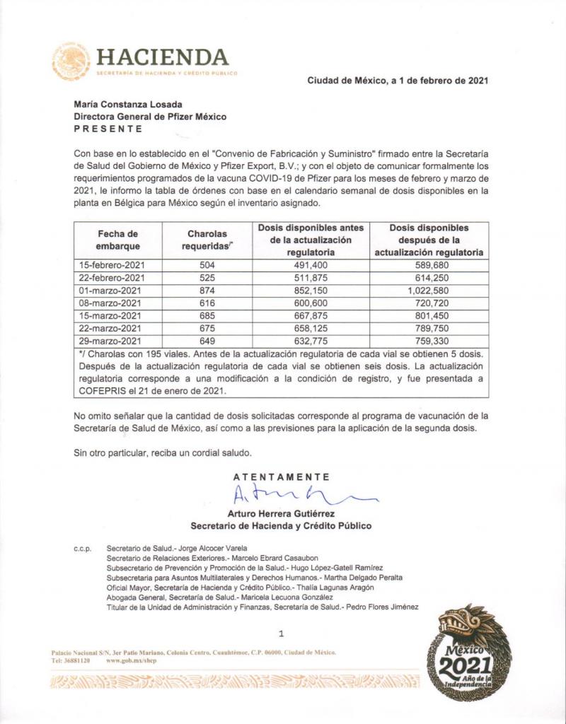 Gobierno de México desperdicia dosis extra de la vacuna de Pfizer contra Covid-19