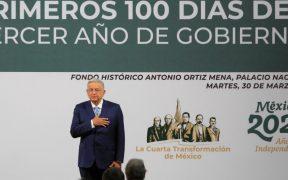 TEPJF ratifica sanciones a funcionarios y concesionarias por la difusión de informe de AMLO